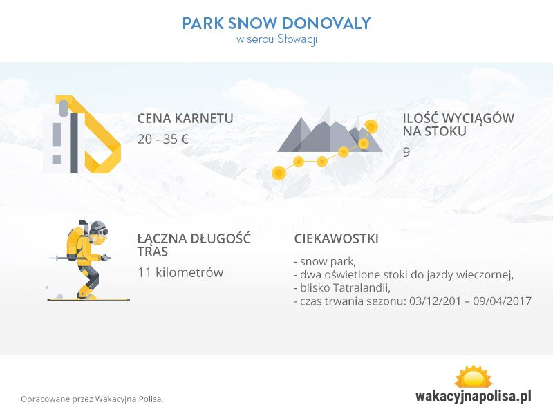 ceny_tras_snowdonovaly