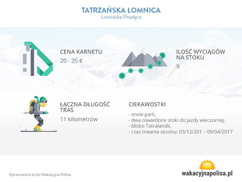 ceny_tras_tatrzanskalomnica